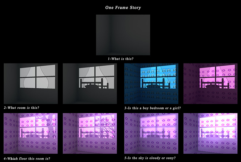 the vital importance of framing in the film making process Odfs have attained remarkable significance in pharmaceutical industry for the  reason of possessing  this is a solvent free process, however, the processing  of thermolabile substances is a major drawback of this  slide frame method.