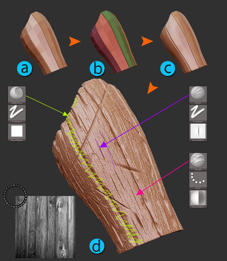 making wood zbrush