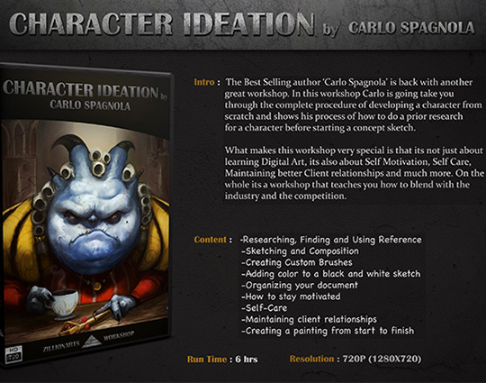 character ideation